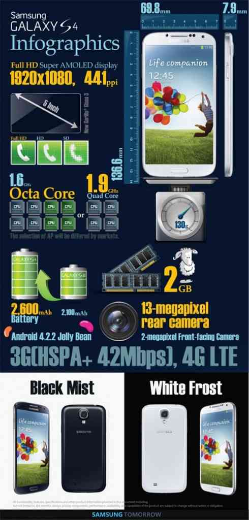galaxy-s4-infographic