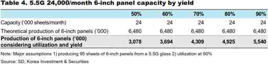 samsung-display-lg-display-flexible-amoled-forecast