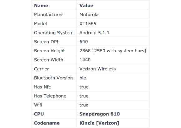 Motorola-XT1585